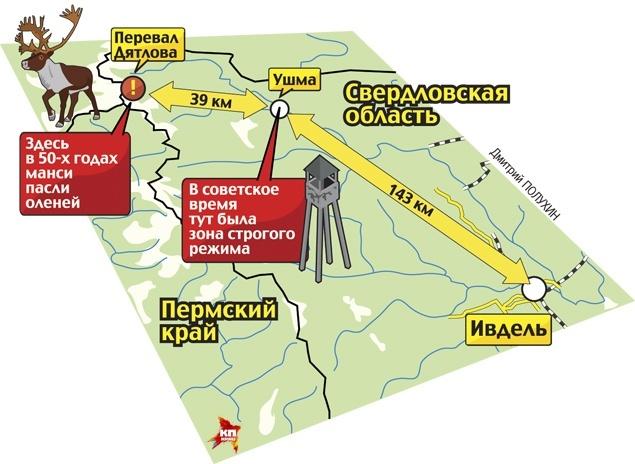 Схема маршрута группы Дятлова. Фото: Дмитрий ПОЛУХИН