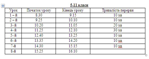 Расписание звонков киевской школы № 240