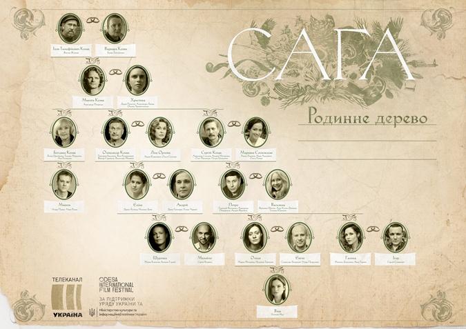 В главных ролях – больше 40 героев, это шесть поколений семьи Козак. Фоторисунок: канал