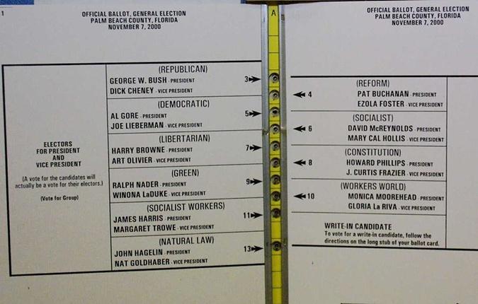 5 вопросов о выборах в США
