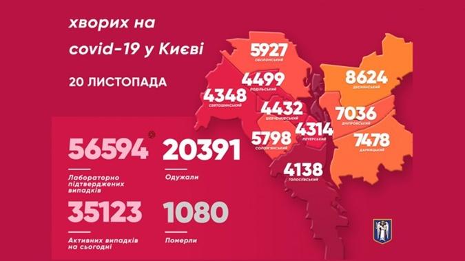 Коронавирус Киев по районам сегодня 20 ноября
