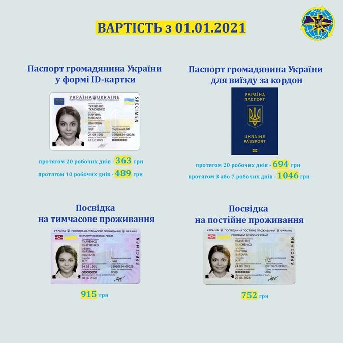 С 1 января в Украине подорожают ID-карты фото 1