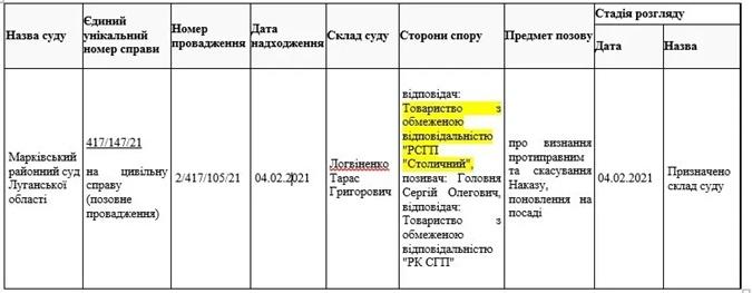 документ суд