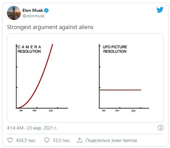 Илон Маск мем инопланетяне
