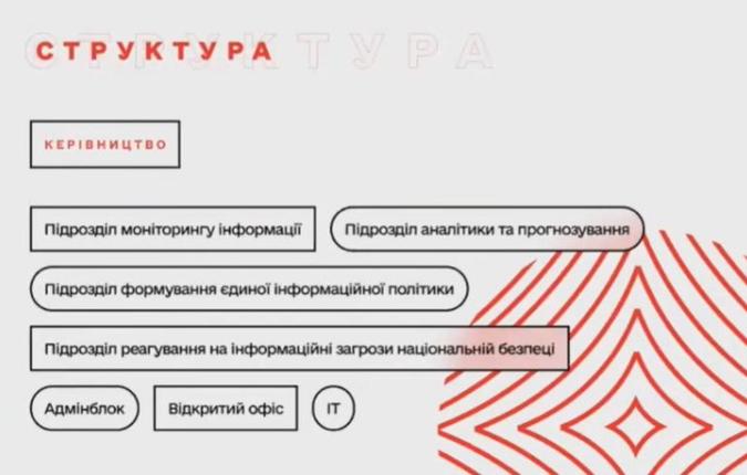 Центр борьбы с дезинформацией