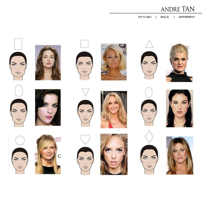 Форма лица - один из главных критериев при выборе тех или иных очков.