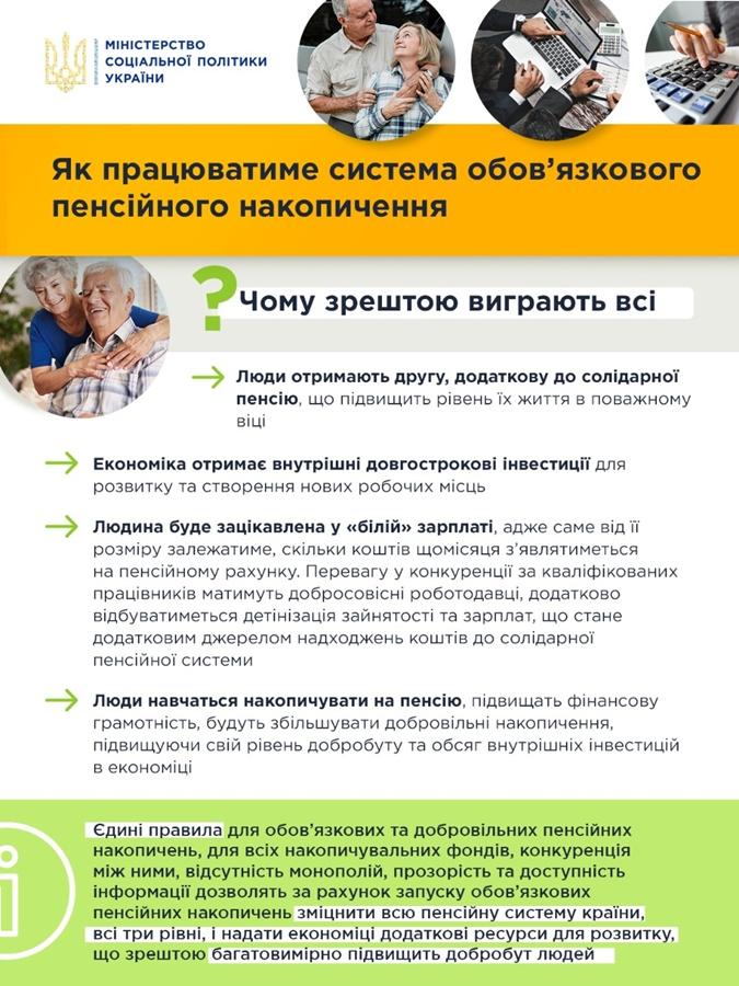 пенсия украина