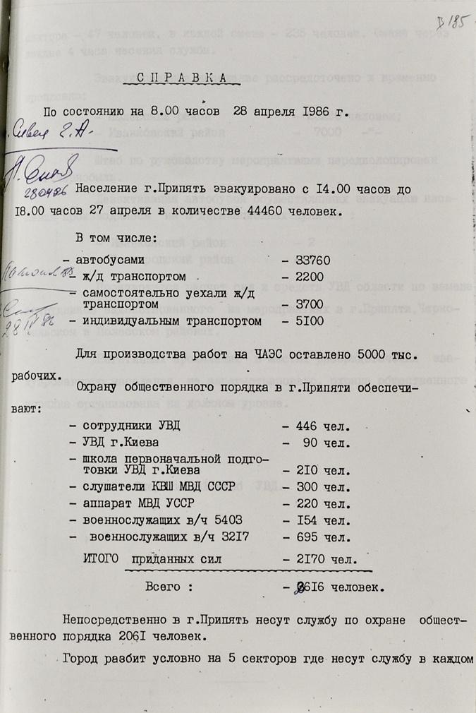 Справка об эвакуации населения Припяти.