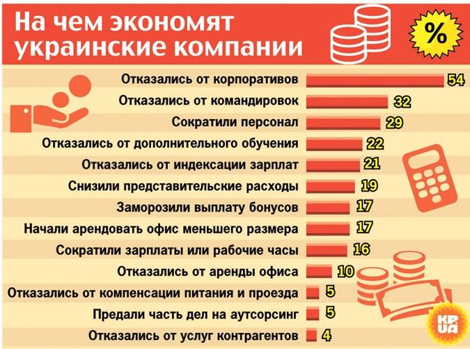 Как экономят украинские компании