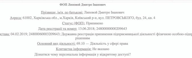 предприятие Дмитрия Липового