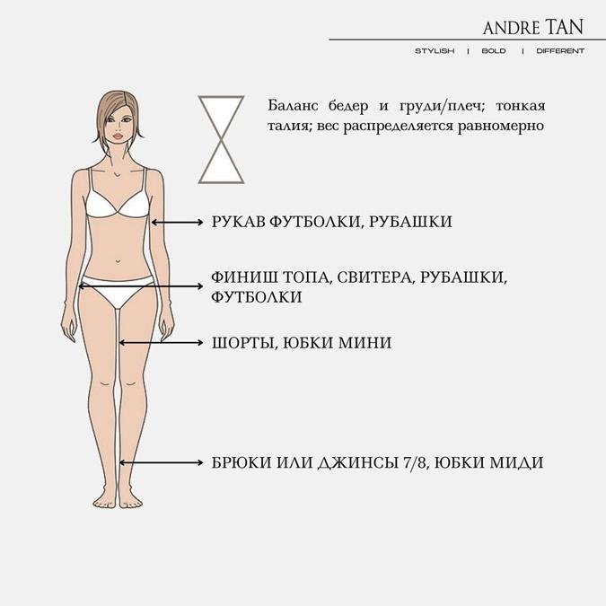 Рекомендации для женской фигуры длина одежды тип песочные часы