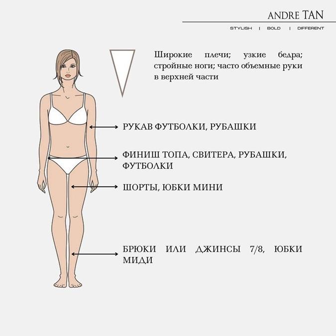 Рекомендации для женской фигуры длина одежды тип перевернутый треугольник
