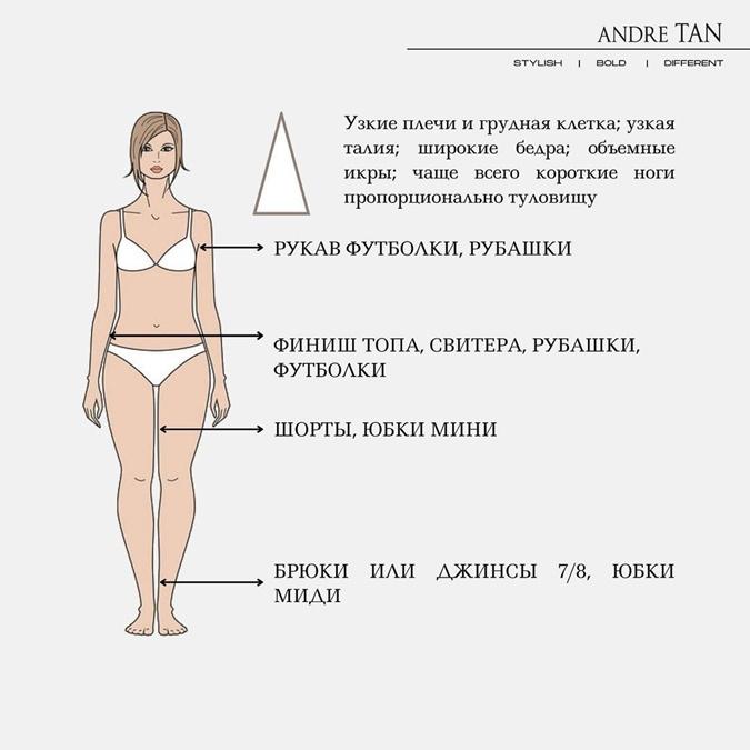 Рекомендации для женской фигуры длина одежды тип треугольник