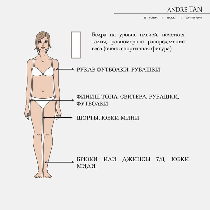 Рекомендации для женской фигуры длина одежды тип прямоугольник