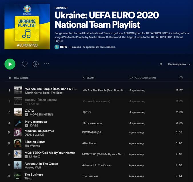 Опубликован плей-лист сборной Украины по футболу: российских исполнителей трое, а украинская песня всего одна [фото]