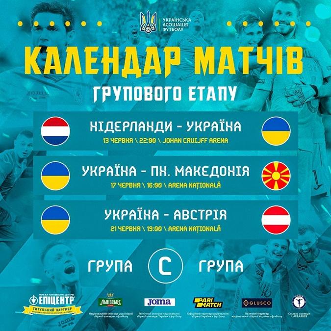 Суперкомпьютер сделал прогноз по Украине на Евро-2020