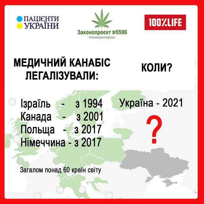 каннабис в Украине