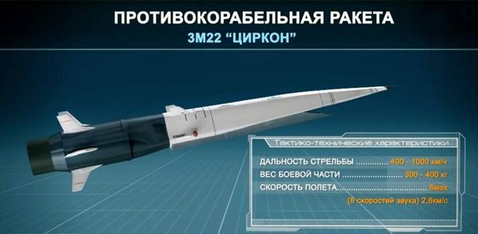 Крылатая ракета Циркон
