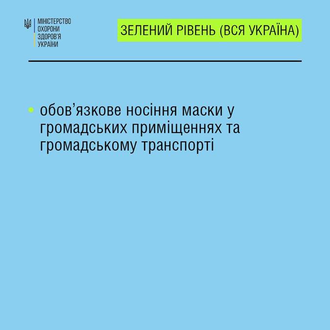 Что можно и что нельзя в зеленой зоне карантина, Зоны карантина в Украине какие ограничения действуют осенью 2021 года, привилегии для вакцинированных, уокдаун украина, локдаун в киеве, слухи о локдауне, проверка слуха, виктор ляшко, желтая зона карантина, Локдаун в Украине, коронавирус украина, заболеваемость covid-19 в украине, игорь кузин, карантин в украине