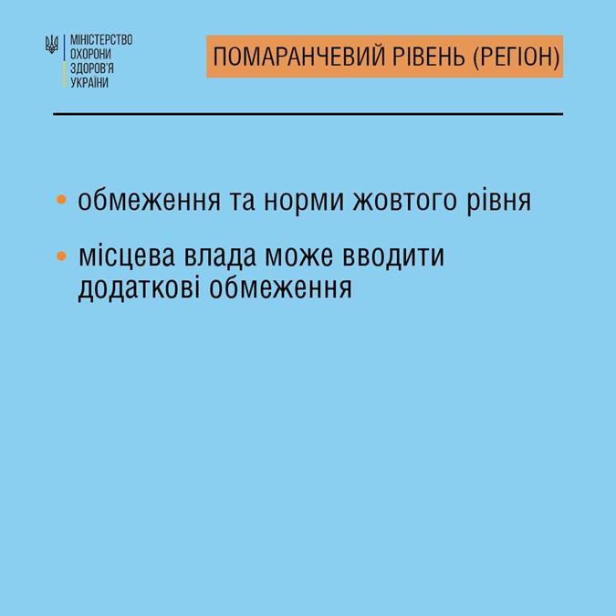 Что можно и что нельзя в оранжевой зоне карантина, Зоны карантина в Украине какие ограничения действуют осенью 2021 года, привилегии для вакцинированных, уокдаун украина, локдаун в киеве, слухи о локдауне, проверка слуха, виктор ляшко, желтая зона карантина, Локдаун в Украине, коронавирус украина, заболеваемость covid-19 в украине, игорь кузин, карантин в украине