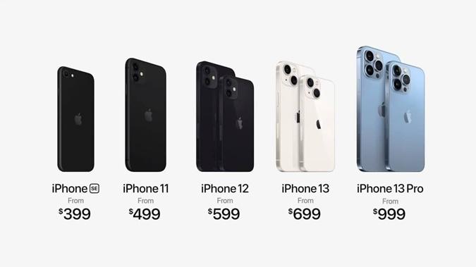 iPhone цены