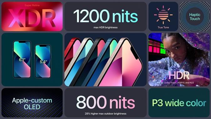 iPhone характеристики
