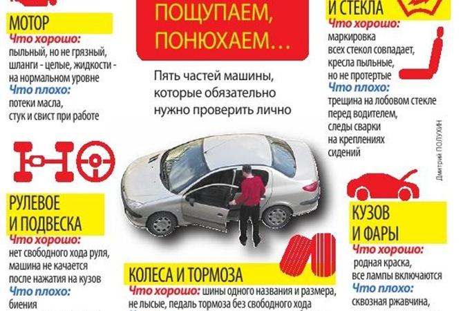 сами отделку что нужно проверить при покупке нового автомобиля этой статье