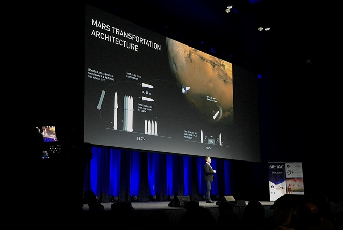 Илон Маск поведал, когда SpaceX начнет колонизацию Марса