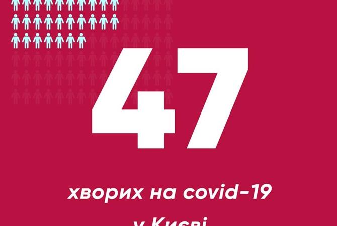 У Києві захворіли коронавірусом ще 7 осіб, серед них - дитина [доповнюється]